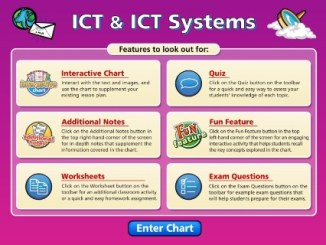 Best IT and ICT Systems Support Colleges - Diploma & Certificate Course