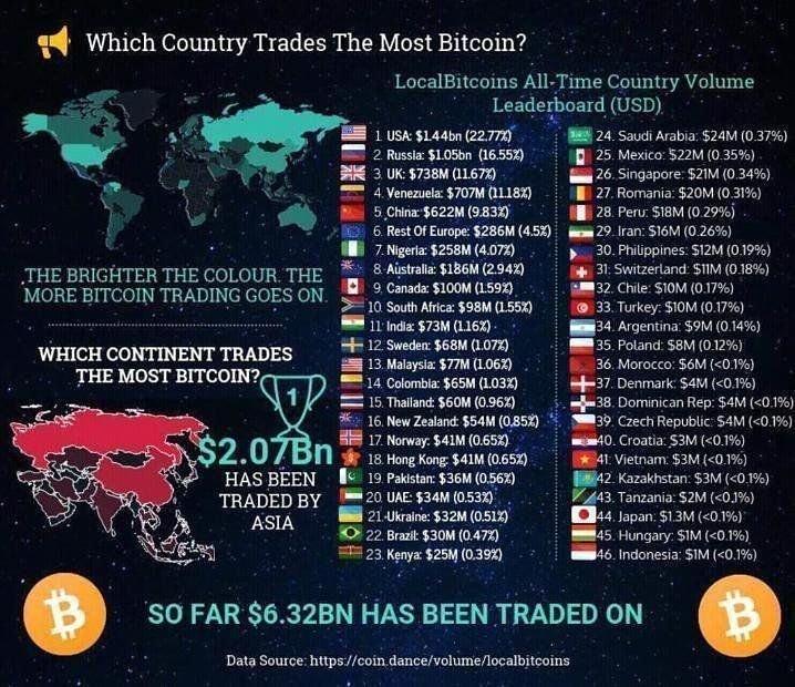 a bitcoin tranzakció visszafordítása princeton bitcoin tankönyv