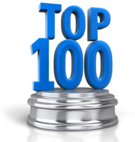 Top 100 Universities in Kenya