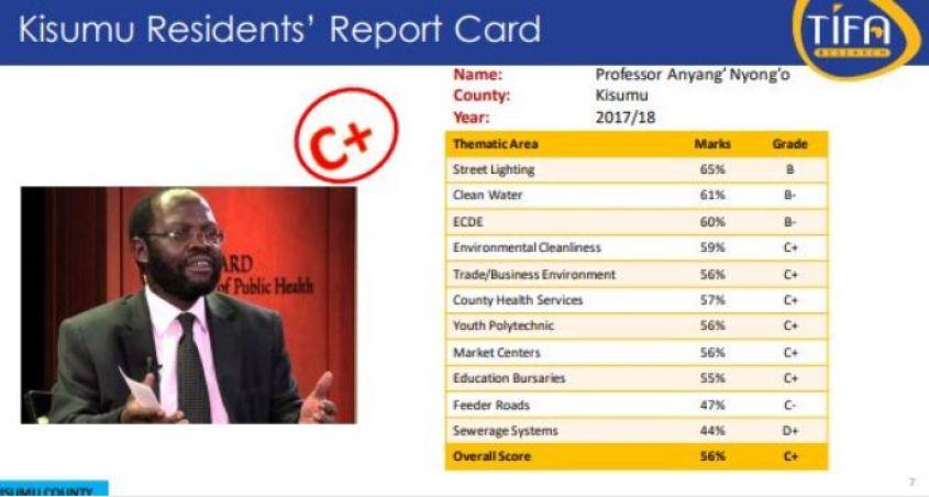 Kisumu County (Governor Anyang Nyongo) score Card