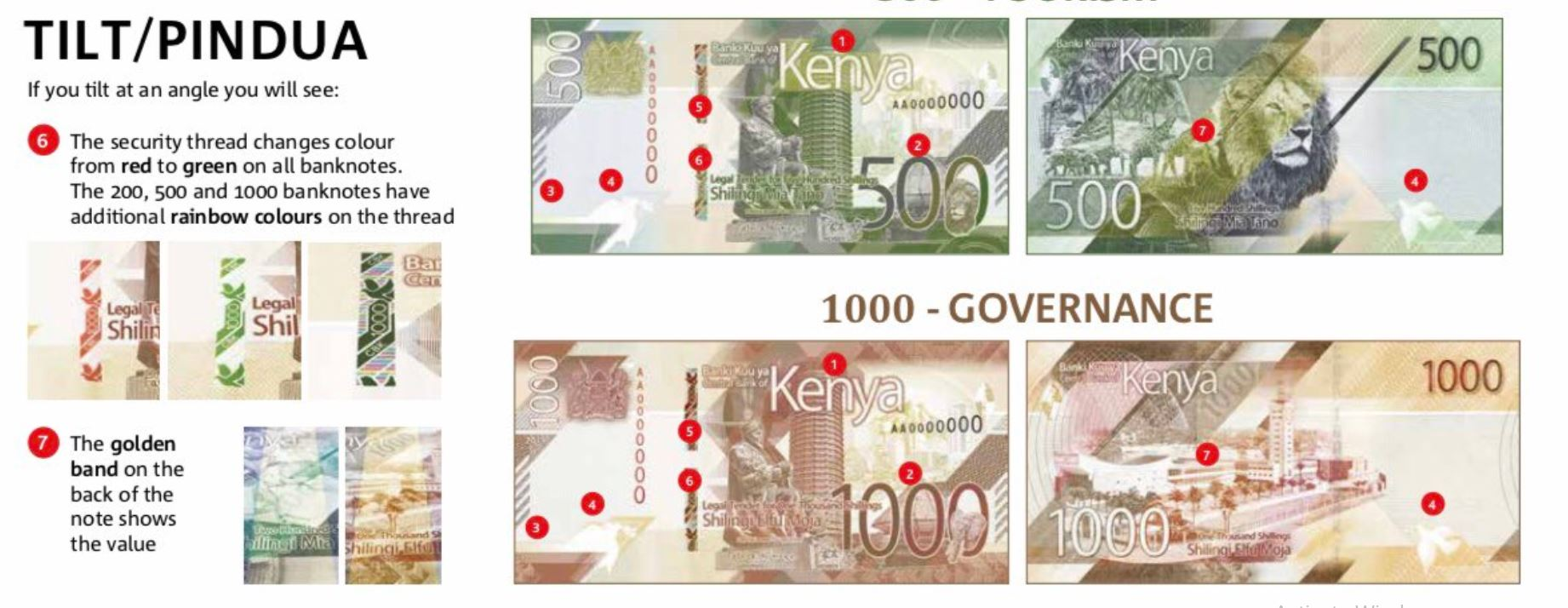 CBK New Generation Kenyan Currency Banks Notes Launched June 2019