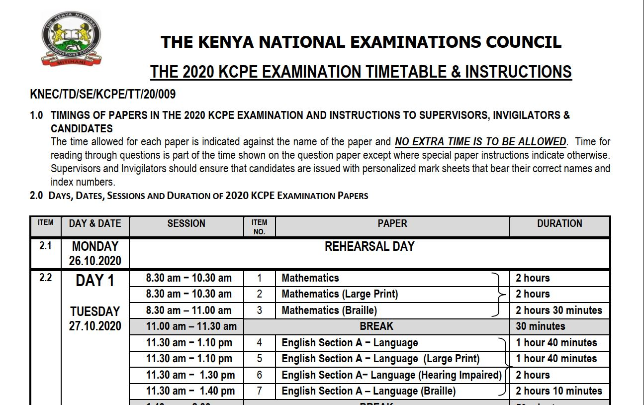 2020 KCPE and KCSE number of registered candidates