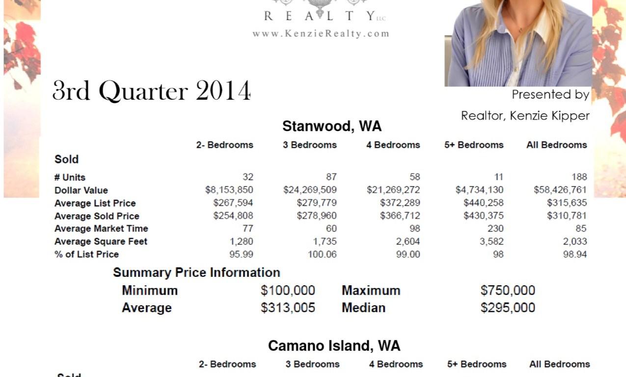 2014 q3 market insider report