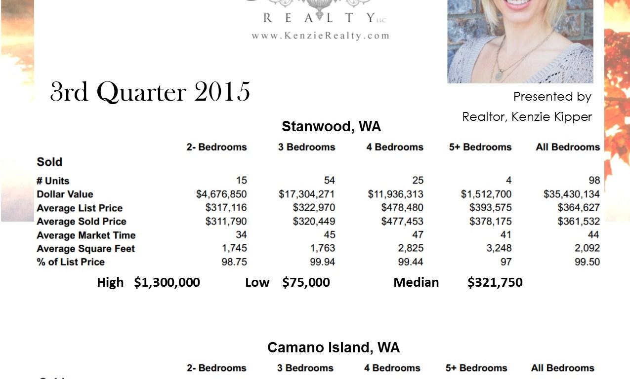 2015 q3 market insider report1