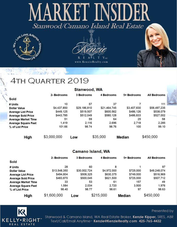 2019 q4 market insider