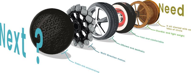 Evolution of Wheel_Keon Designs