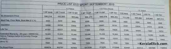 Ford Ecosport Price in Kerala