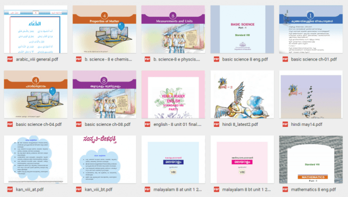 8th Standard Kerala Text Books 2015   Google Drive