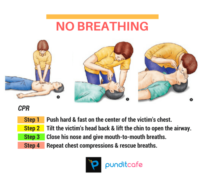 First aid for No Breathing
