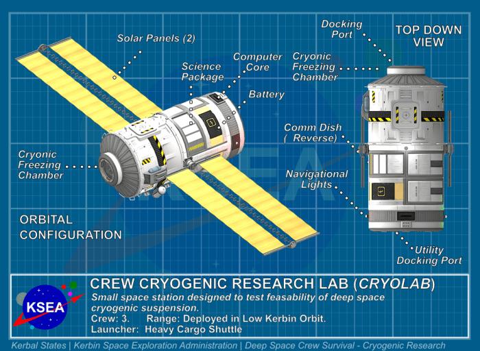 Blueprints | Kerbal States | Kerbin Space Exploration ...