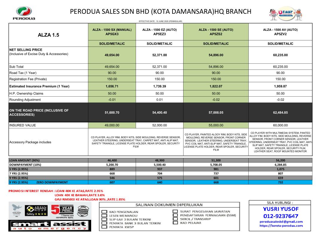 Agent jualan kereta perodua cawangan alamesra kk. HARGA PERODUA ALZA 2021 - Promosi Kereta Perodua Murah