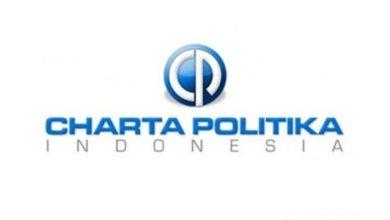 Photo of Survei Chatra Politika, 9 Parpol Terancam Tidak Lolos ke DPR RI, Termasuk PAN