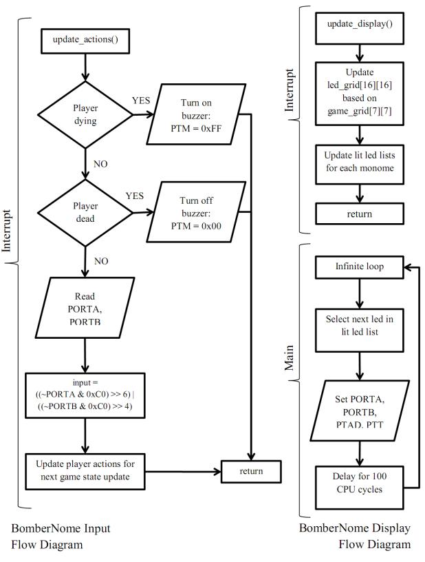 BomberNome input logic
