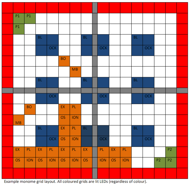 BomberNome game reference diagram