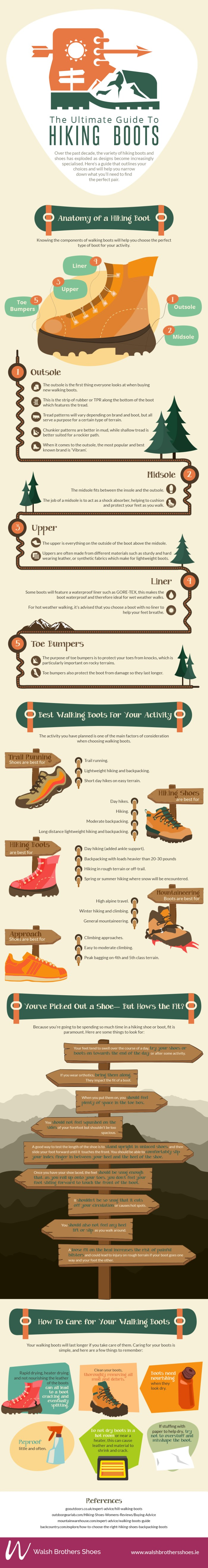 hiking boot guide