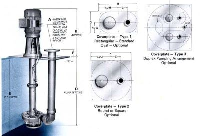 5220-Kerr-Industrial-Sump-Liquid-Pump-Dimensions