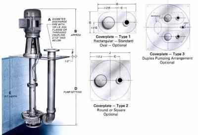 5220-Kerr-Industrial-Sump-Liquid-Pump-Dimensions