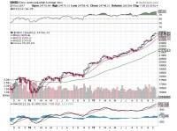 2018年3月は株式市場に注目したほうが良いのでは?