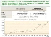 世界同時株安で年金積立金管理運用独立行政法人の運用成績はどうなる?