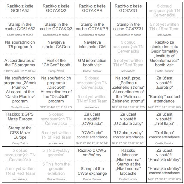 Zahrajte si na Great Moravia 2017 bingo!