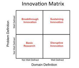 Innovation-Matrix-Ketan-Sharad-Deshpande-Anoka-county-MN