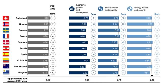top-energy-performers-ketan-deshpande-minnesota-MN
