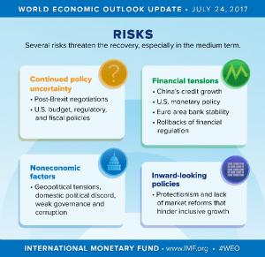 economic_growth_risks_ketan_deshpande_minnesota_mn