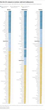 STEM_ranking_global_ketan_deshpande