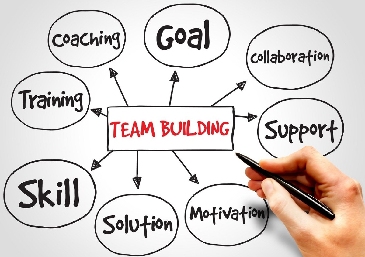 Building Teams-Ketan Deshpande Ambit Inc