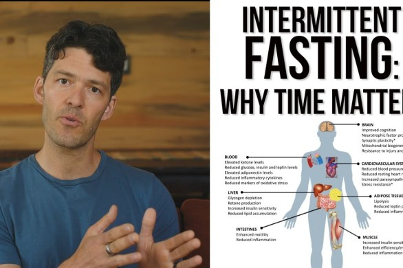 Intermittent Fasting – Why Fast Time Is More Important Than Length