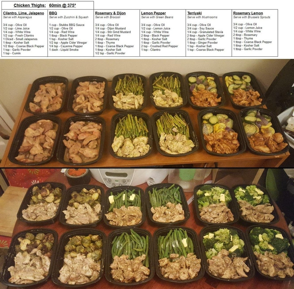 Keto Meal Prep: A month of Dinners