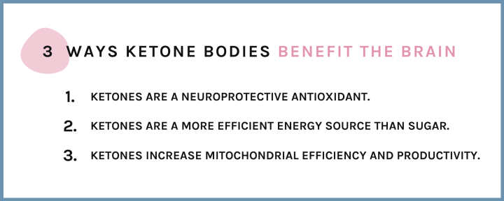3 ways ketone bodies benefit the brain