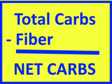 net carbs formula, total carbs - fiber = net carbs