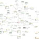 UML -t szerkesztgetünk…