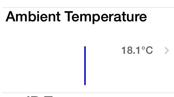 Temperature du bureau