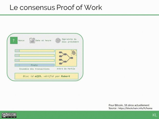 Consensus Proof of Work