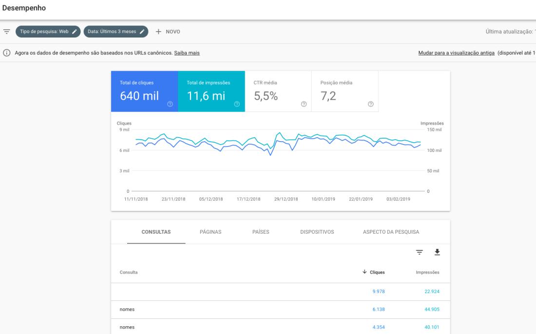 Guia completo de seo + 50 ferramentas pra rankear nas buscas