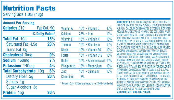 The Truth About Nutrition Bars (6/6)
