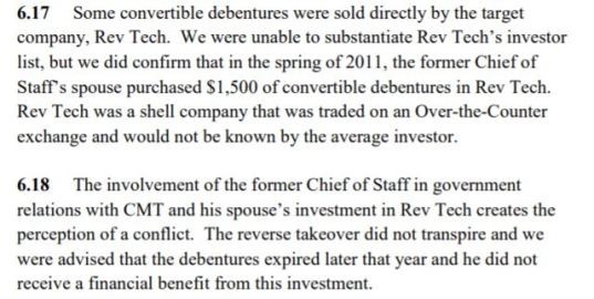 Chris Leclair Investment in AG report