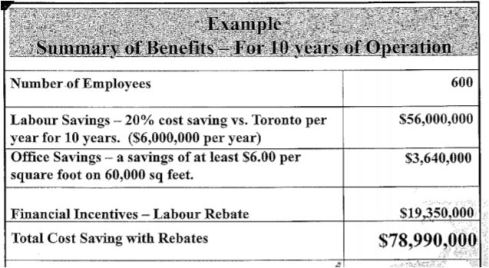 Summary of Benefits for 10 years.JPG