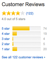 Reviews of 'Conscious Capitalism' on Amazon.com