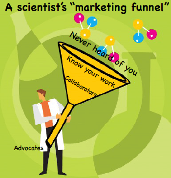 Picture Of A Scientist's Marketing Funnel