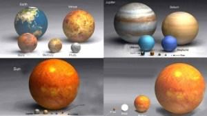 Astronomy and Politics: Stars & Planets Size Comparison