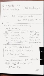 first page of sketch notes: Public Speaking by Jeff Henderson