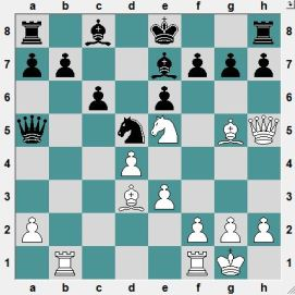 Black must decide whether to play it safe with 15...g6 (with a playable game) or to first exchange Bishops on g5. What do you think?