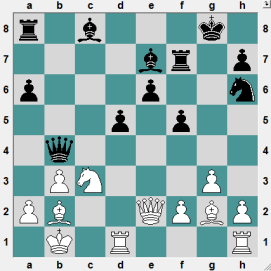 World Senior Teams +65 Radebeul GER 2016.6.28 Vasiukov, Evgeni--Stebbings, Anthony . Position after 22 moves. WHITE TO PLAY AND CRUSH!