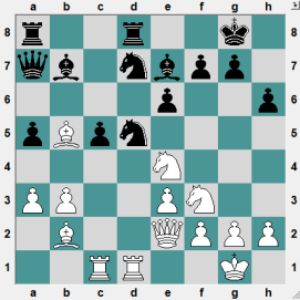 69th Russian Higher League Kolomna 2016.6.24 Riazantsev, Alexander--Bocharov, Ivan. Position after 17 moves. The position looks normal, but there is a trick in the position, carefully hidden. WHITE TO PLAY AND CRUSH!