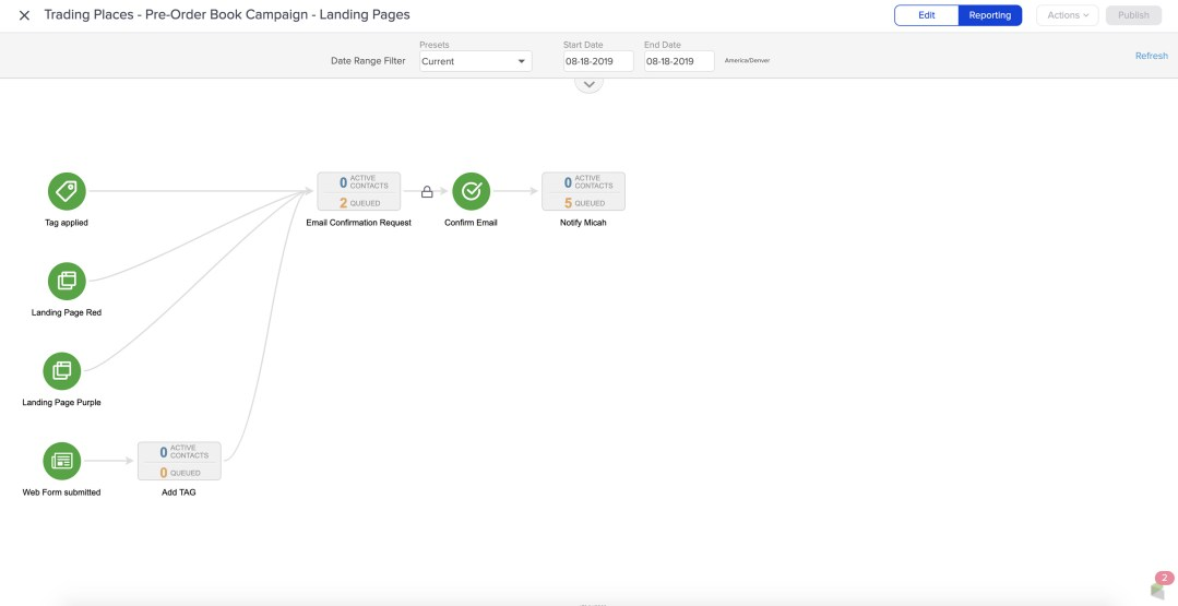 TradingPlacesInBusiness-BookandEventWebPage-Infusionsoft-2