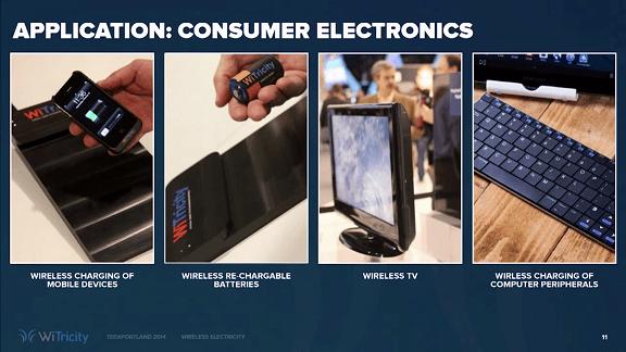 Witricity - Consumer Electronics