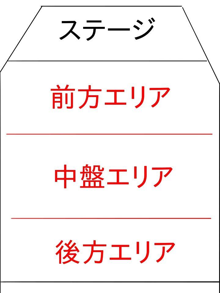 ライブ会場のエリア図